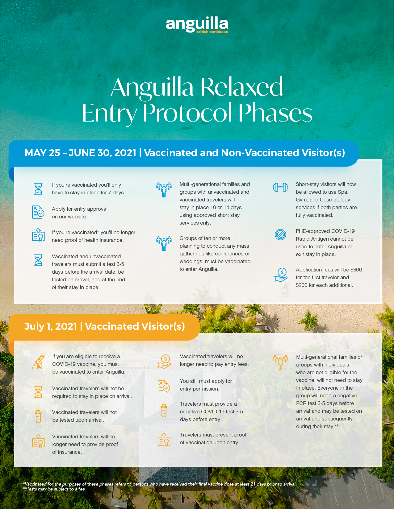 ANGUILLA - Relaxed Protocols